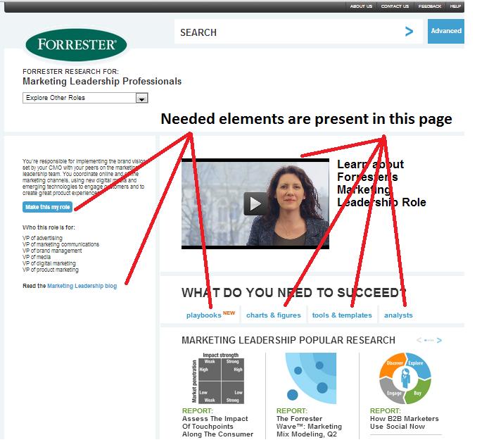 forrester-marketing-leadership