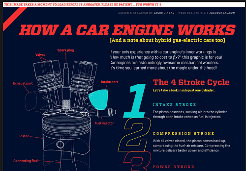 how-a-car-engine-works