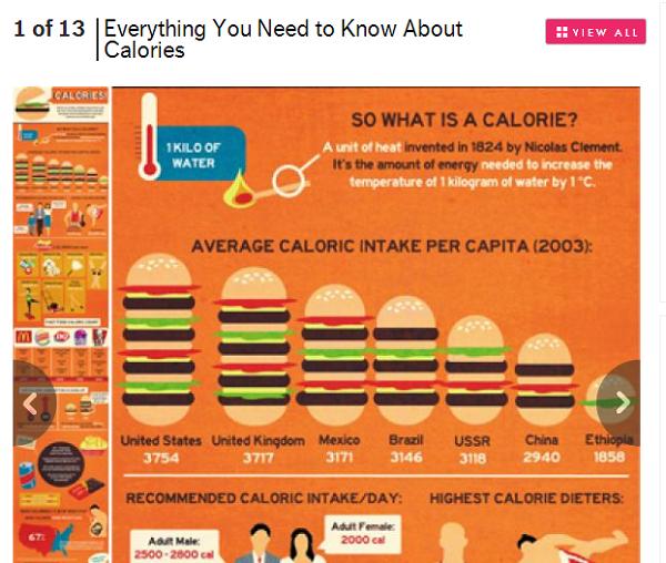 infographic-calorie