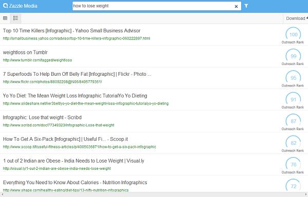 infographic-search-weight-loss-zazzlemedia