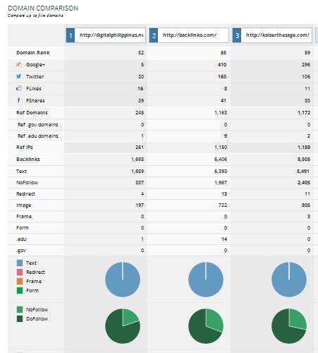 ahrefs-domain-comparison-tool