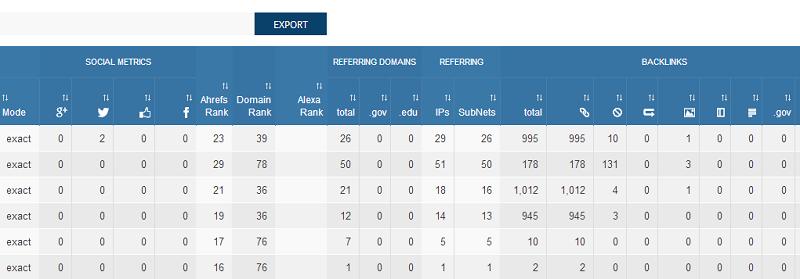 export-ahrefs-link-data