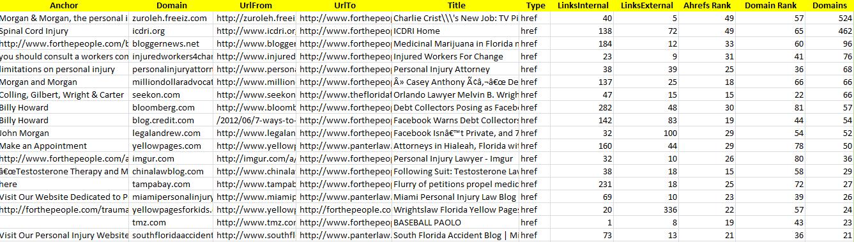 spreadsheet-of-links
