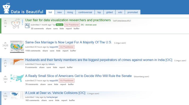 data-is-beautiful