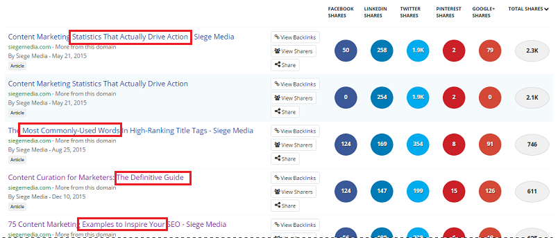 most shared content buzzsumo