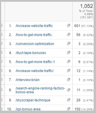 backlinko referral traffic