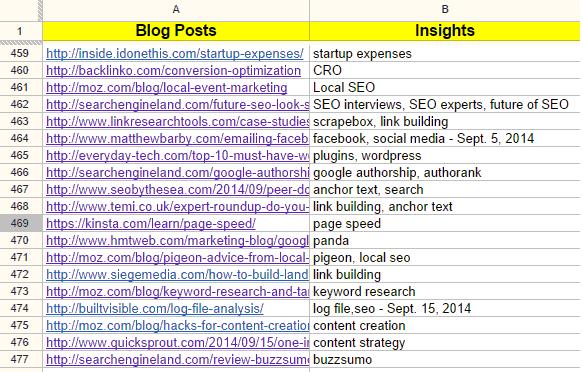spreadsheet-google-plus-roundup
