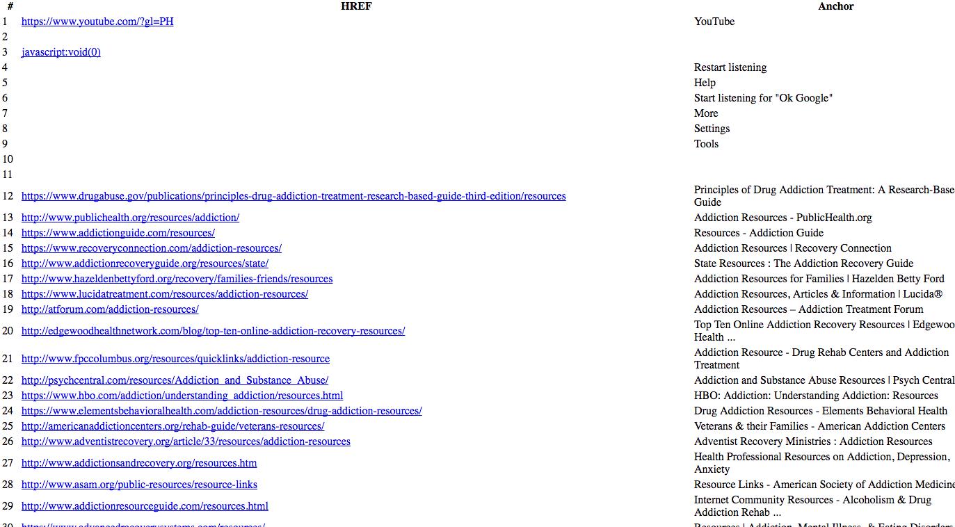 serps bookmarklet