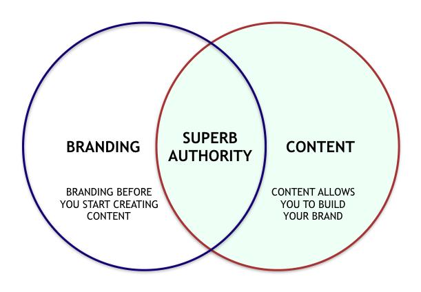 super authority backlinks formula