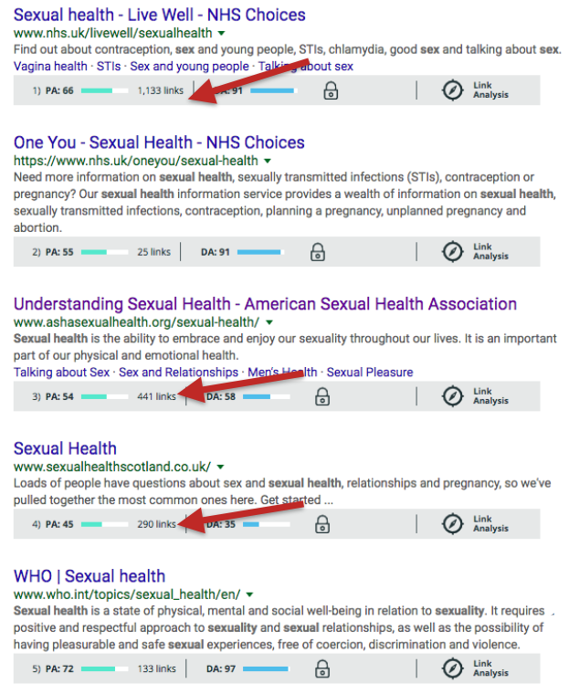 sexual health google search