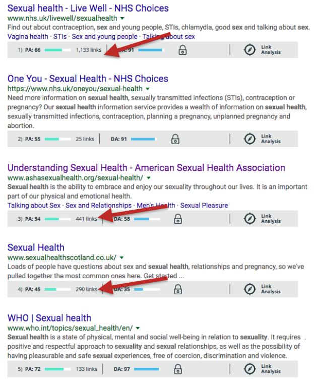 sexual health google search