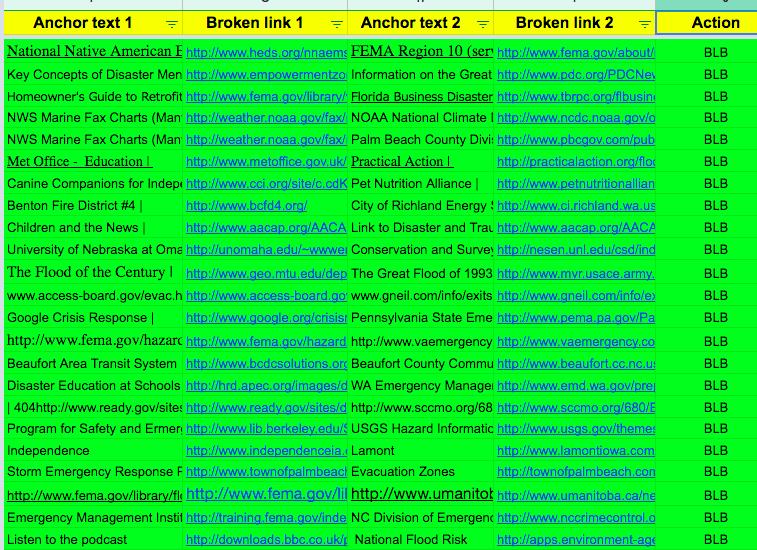 broken links spreadsheet
