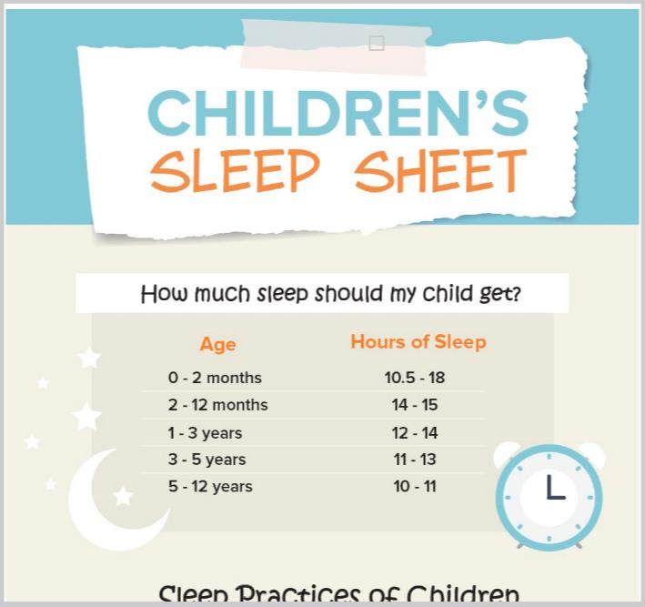 add infographics sleep for kids