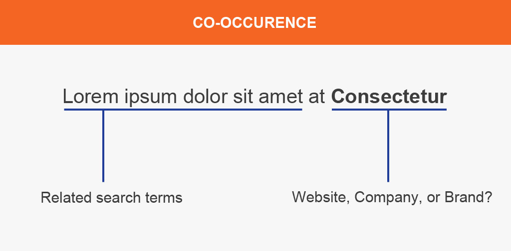 co-occurence