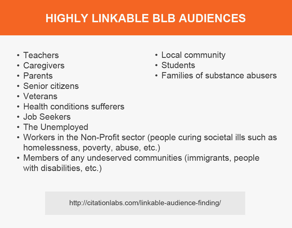 highly linkable blb audiences