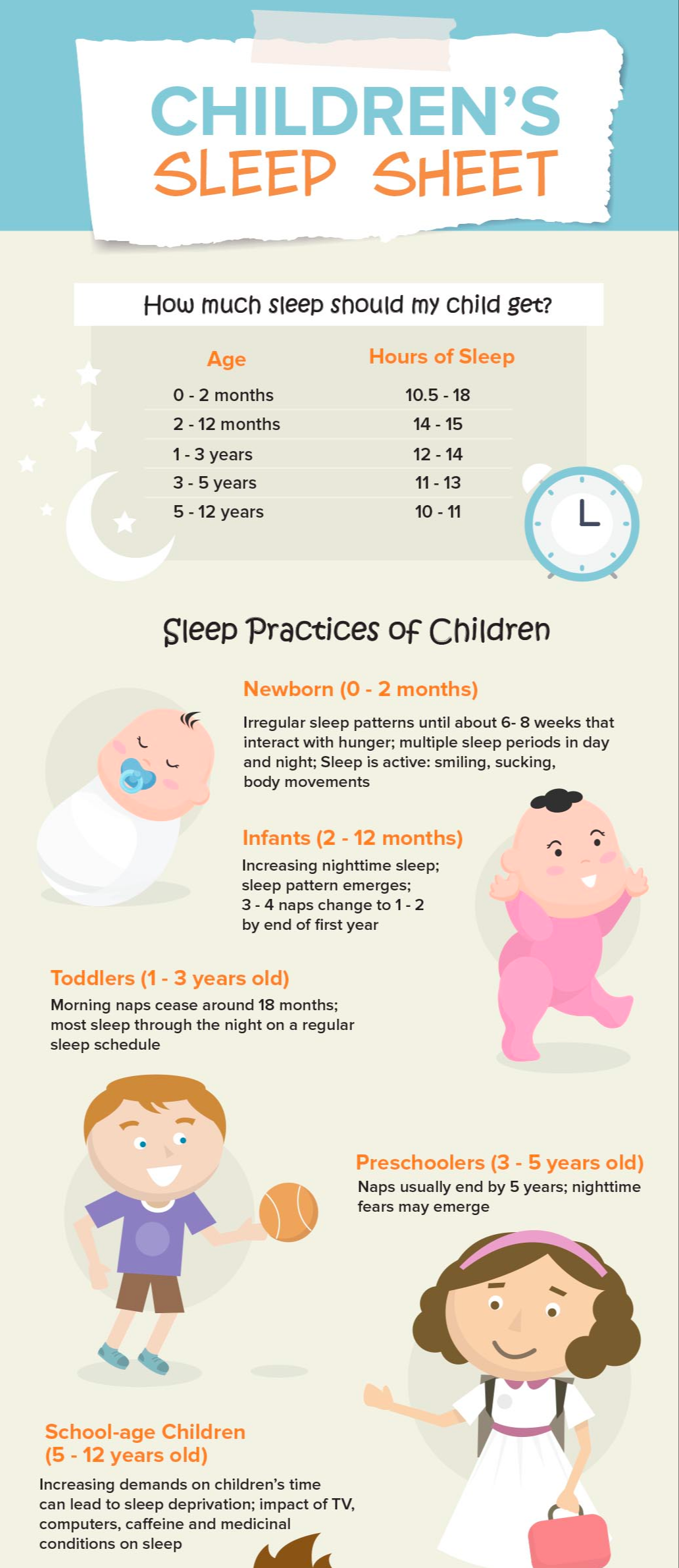 sleep for kids infographic