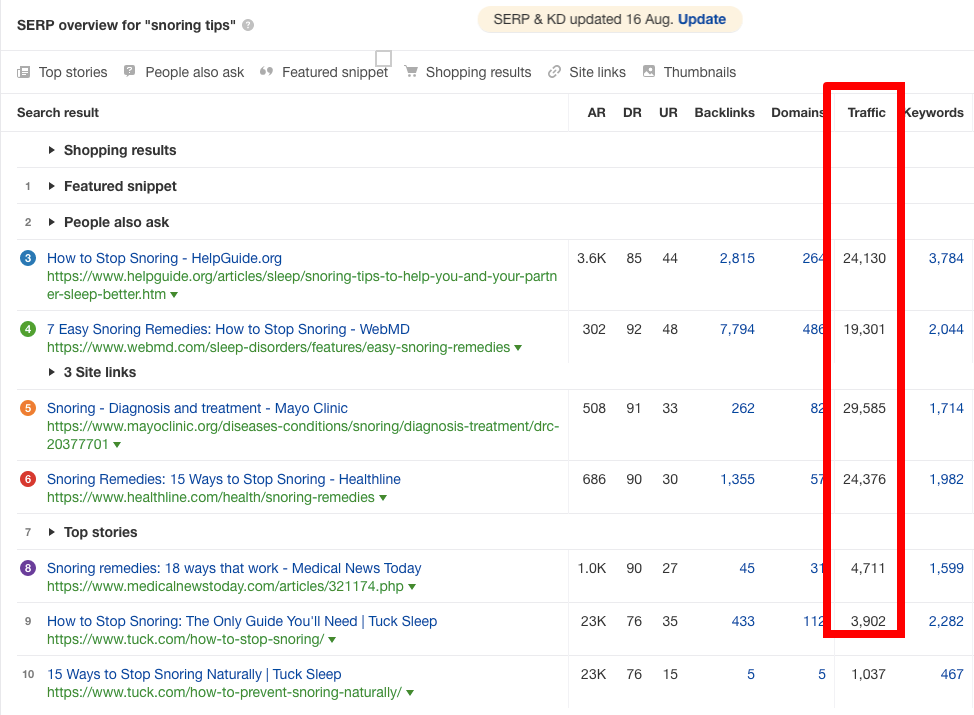 serps overview snoring tips traffic