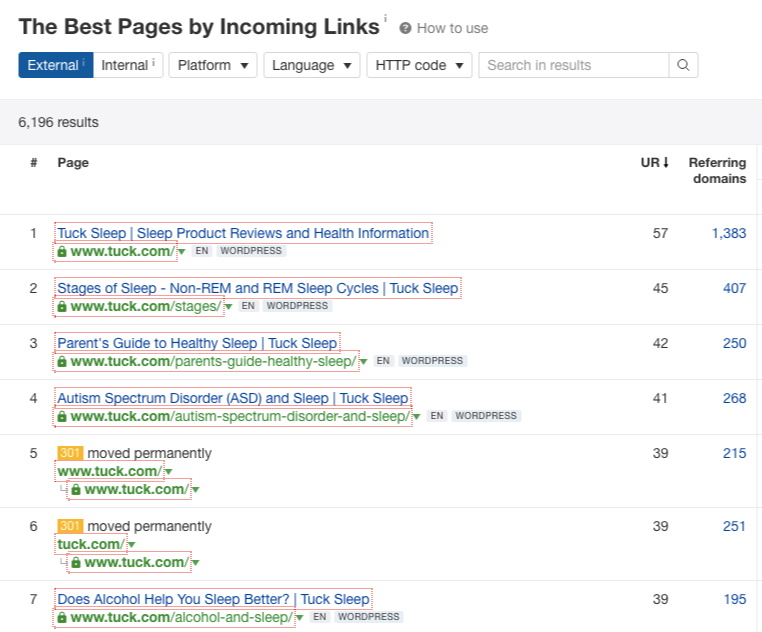 ahrefs best pages by incoming links