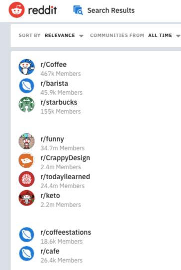 reddit subreddits coffee keyword