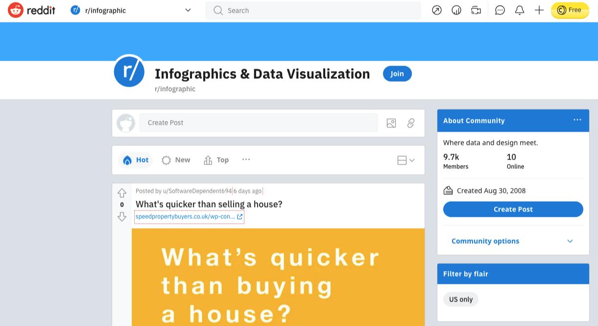 subreddit infographics data visualizations
