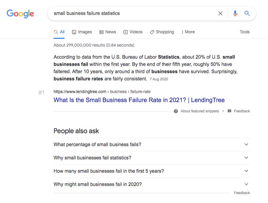 small business failure statistics google search