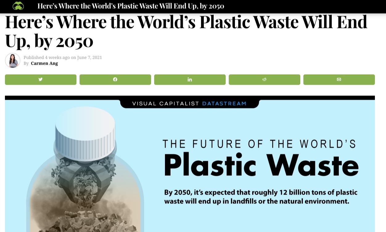world plastic waste visual capitalist